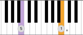 Screenshot of highlighted keyboard notes