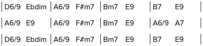 Screenshot of chord chart